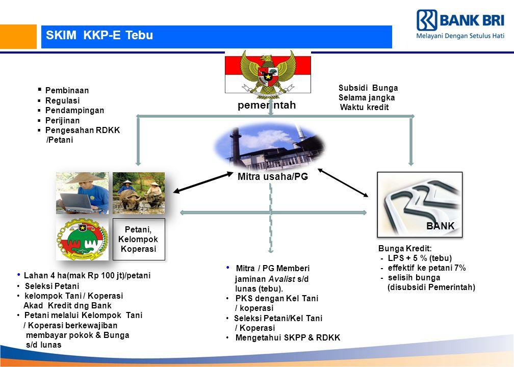 SKIM KKP-E Tebu Pembinaan pemerintah Lahan 4 ha(mak Rp 100 jt)/petani