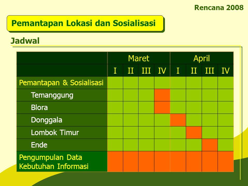 Pemantapan Lokasi dan Sosialisasi