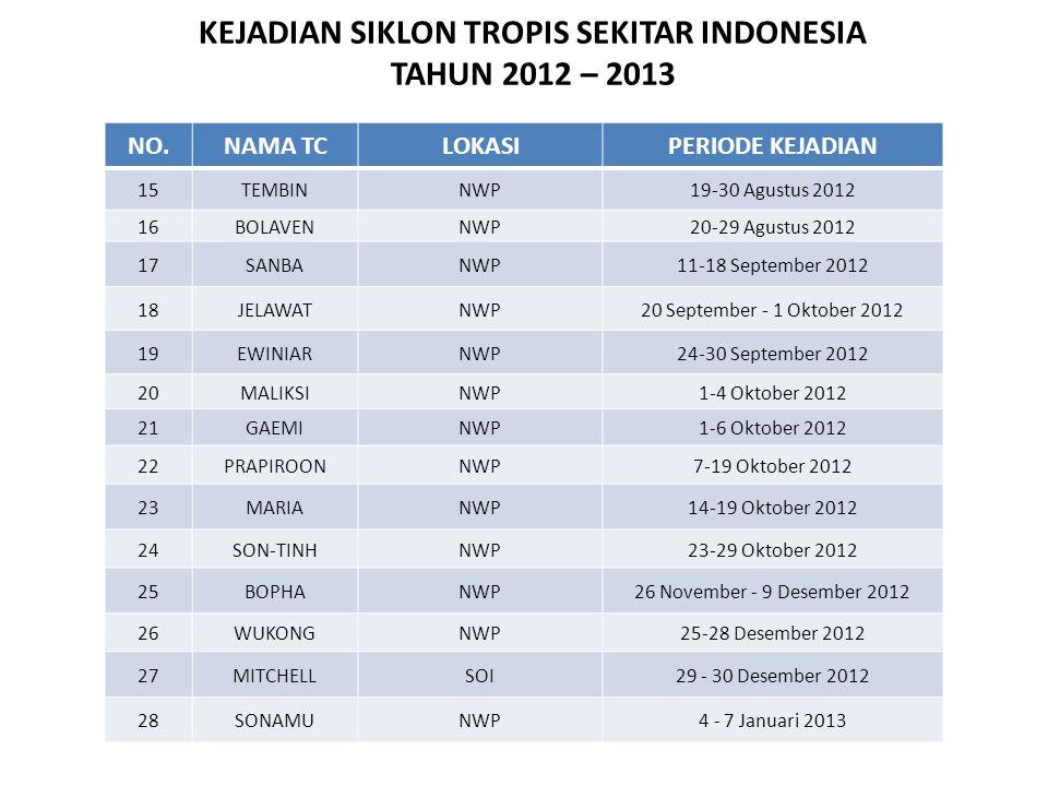 KEJADIAN SIKLON TROPIS SEKITAR INDONESIA TAHUN 2012 – 2013