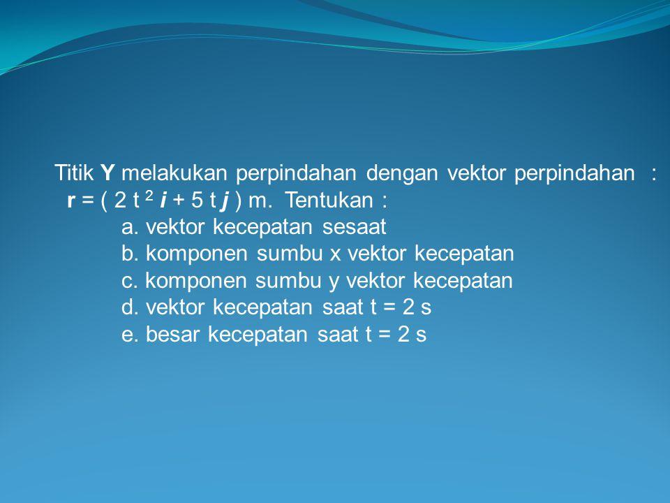 Titik Y melakukan perpindahan dengan vektor perpindahan :