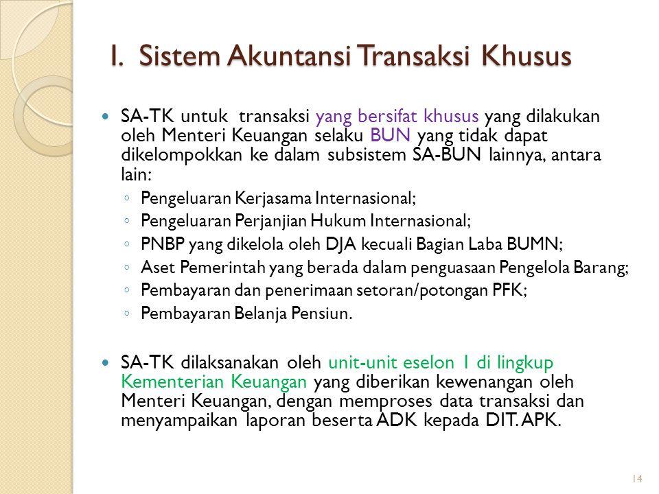 I. Sistem Akuntansi Transaksi Khusus