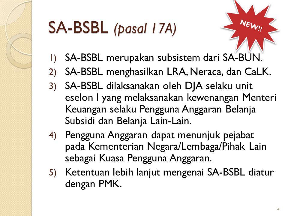 SA-BSBL (pasal 17A) SA-BSBL merupakan subsistem dari SA-BUN.