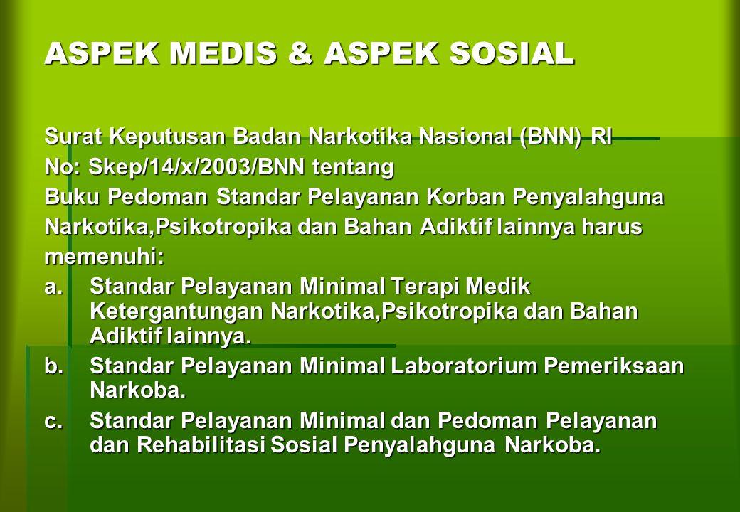 ASPEK MEDIS & ASPEK SOSIAL