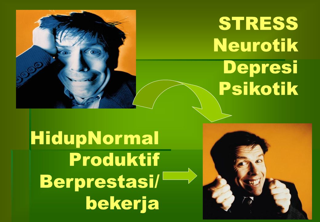 STRESS Neurotik Depresi Psikotik HidupNormal Produktif Berprestasi/ bekerja