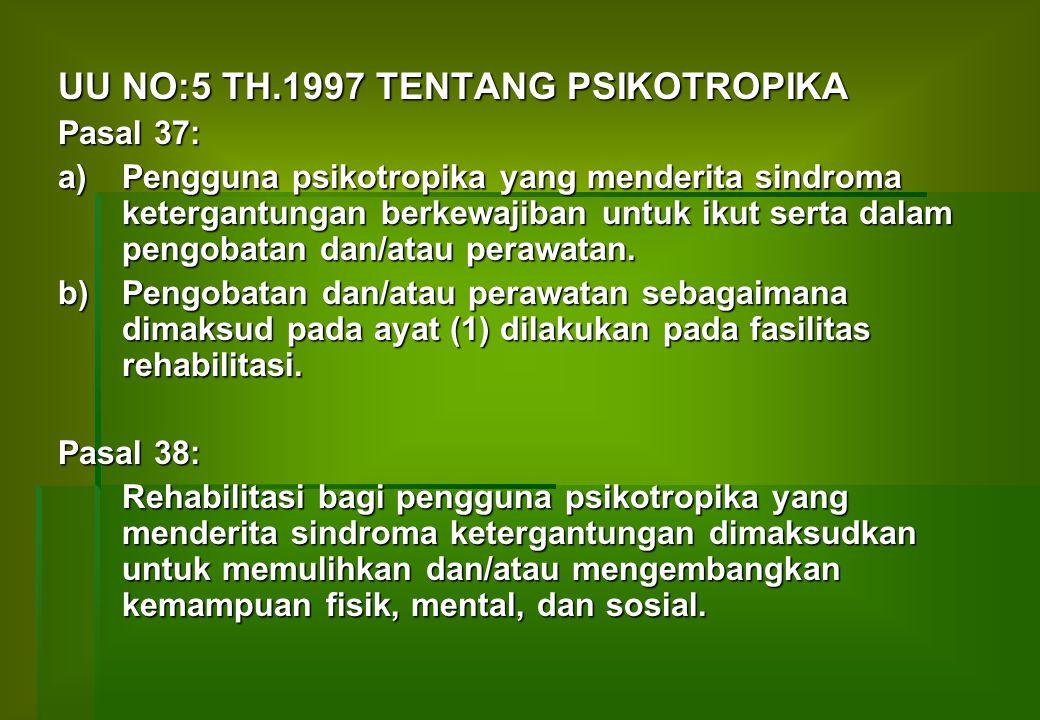 UU NO:5 TH.1997 TENTANG PSIKOTROPIKA