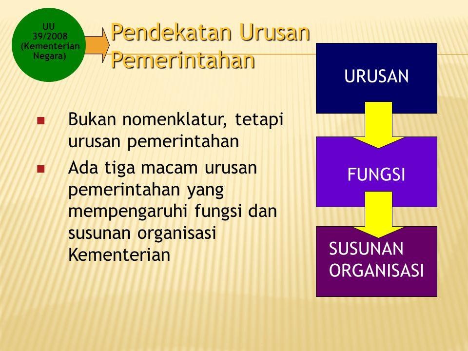 Pendekatan Urusan Pemerintahan