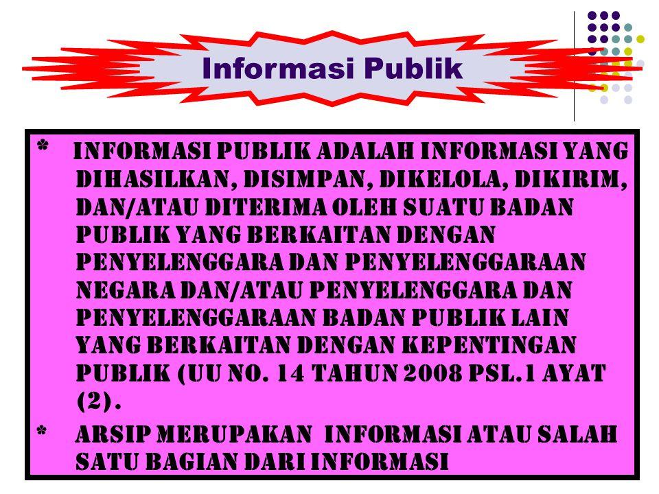 Informasi Publik