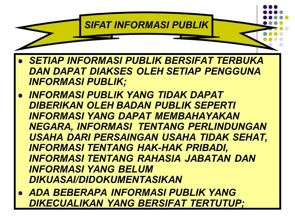 SIFAT INFORMASI PUBLIK