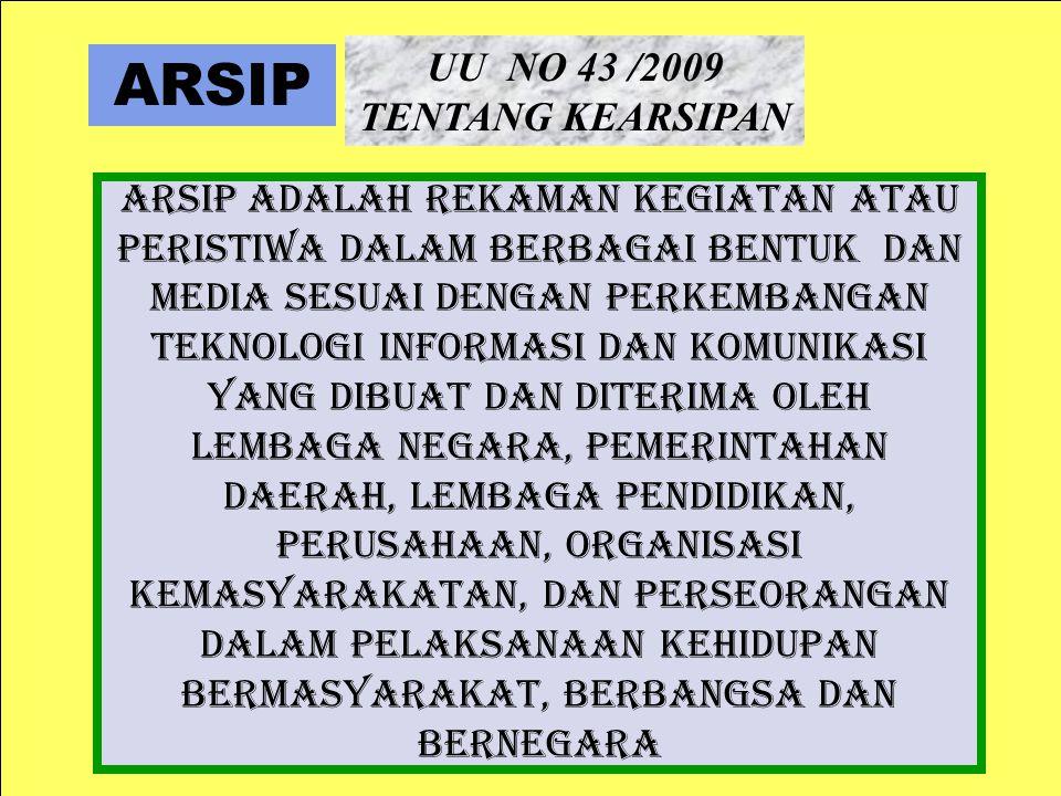 UU NO 43 /2009 TENTANG KEARSIPAN