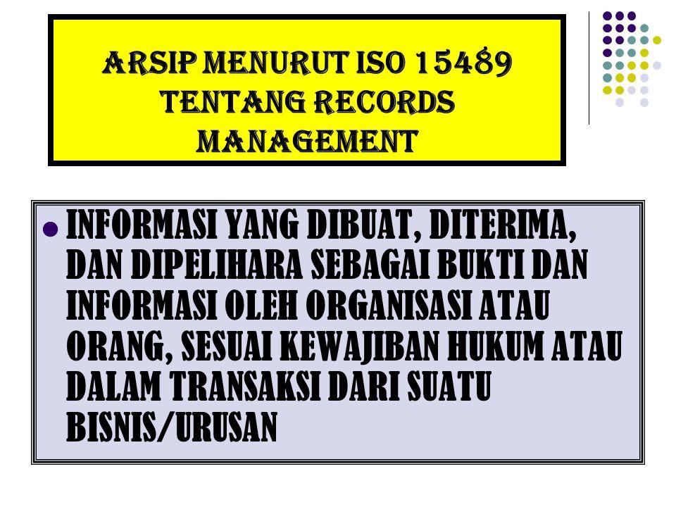 ARSIP MENURUT ISO 15489 TENTANG RECORDS MANAGEMENT