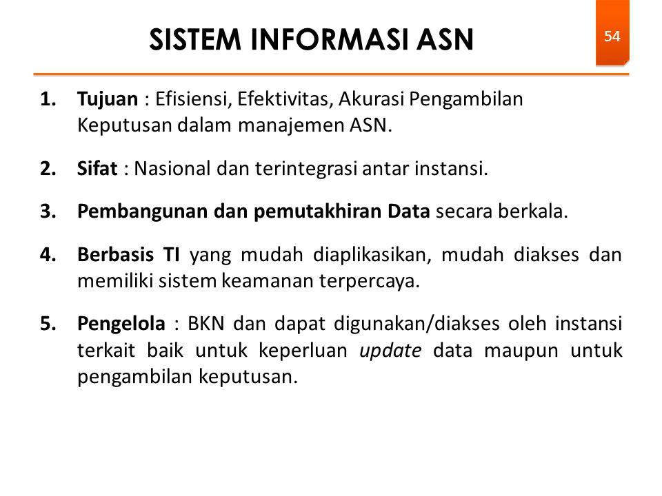 SISTEM INFORMASI ASN Tujuan : Efisiensi, Efektivitas, Akurasi Pengambilan Keputusan dalam manajemen ASN.