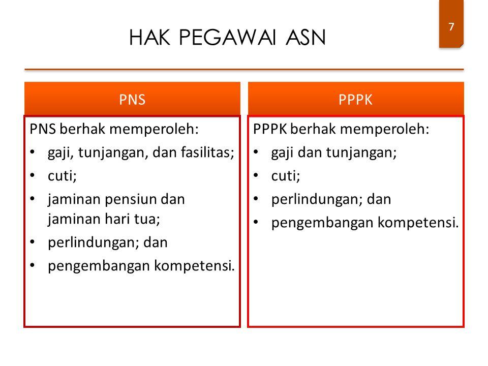 HAK PEGAWAI ASN PNS PPPK PNS berhak memperoleh: