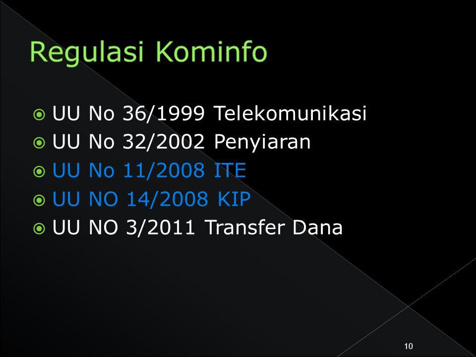 Regulasi Kominfo UU No 36/1999 Telekomunikasi UU No 32/2002 Penyiaran
