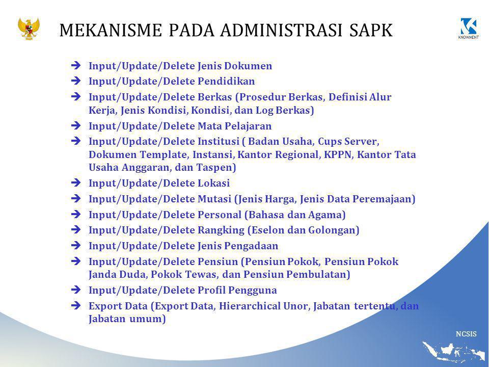 Mekanisme pada administrasi sapk