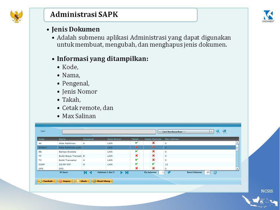 Administrasi SAPK Jenis Dokumen Informasi yang ditampilkan: