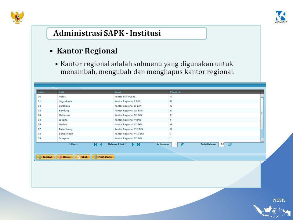 Administrasi SAPK - Institusi Kantor Regional