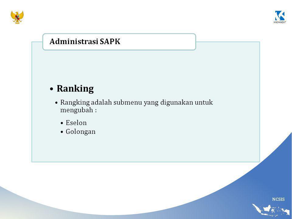Ranking Administrasi SAPK