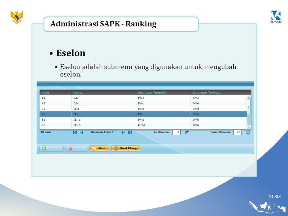 Eselon Administrasi SAPK - Ranking
