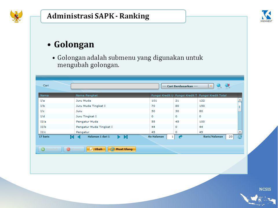 Golongan Administrasi SAPK - Ranking