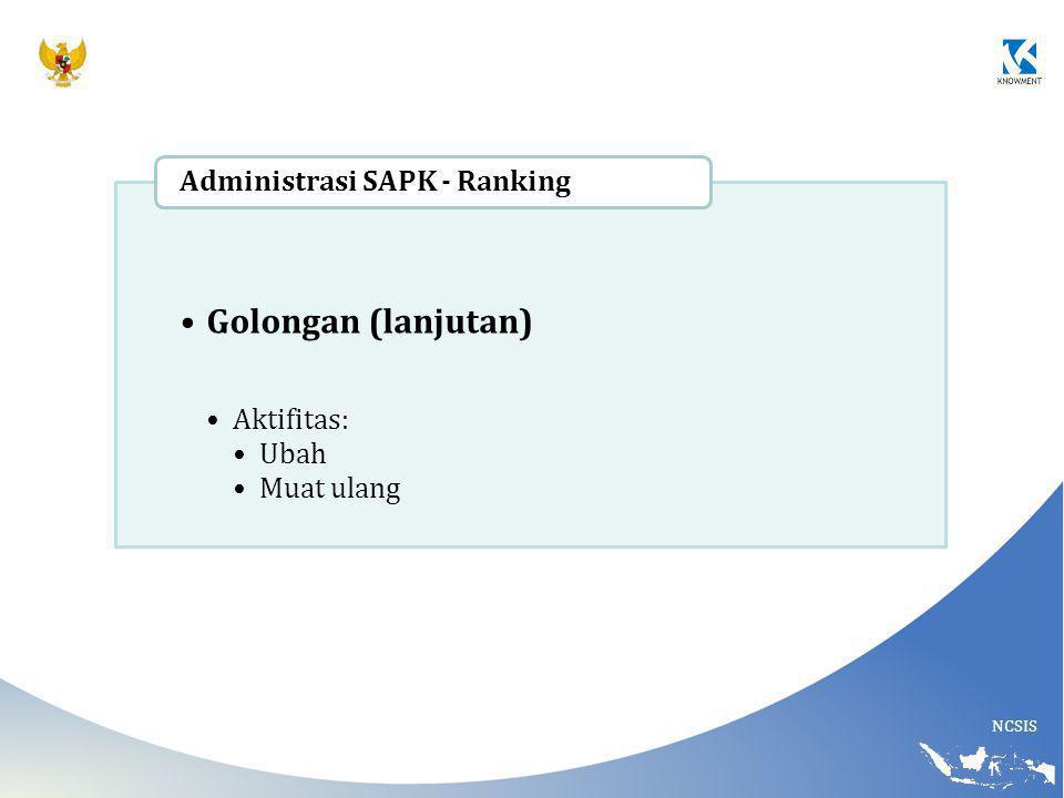 Golongan (lanjutan) Administrasi SAPK - Ranking Aktifitas: Ubah