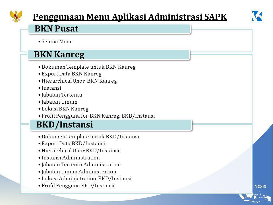 Penggunaan Menu Aplikasi Administrasi SAPK