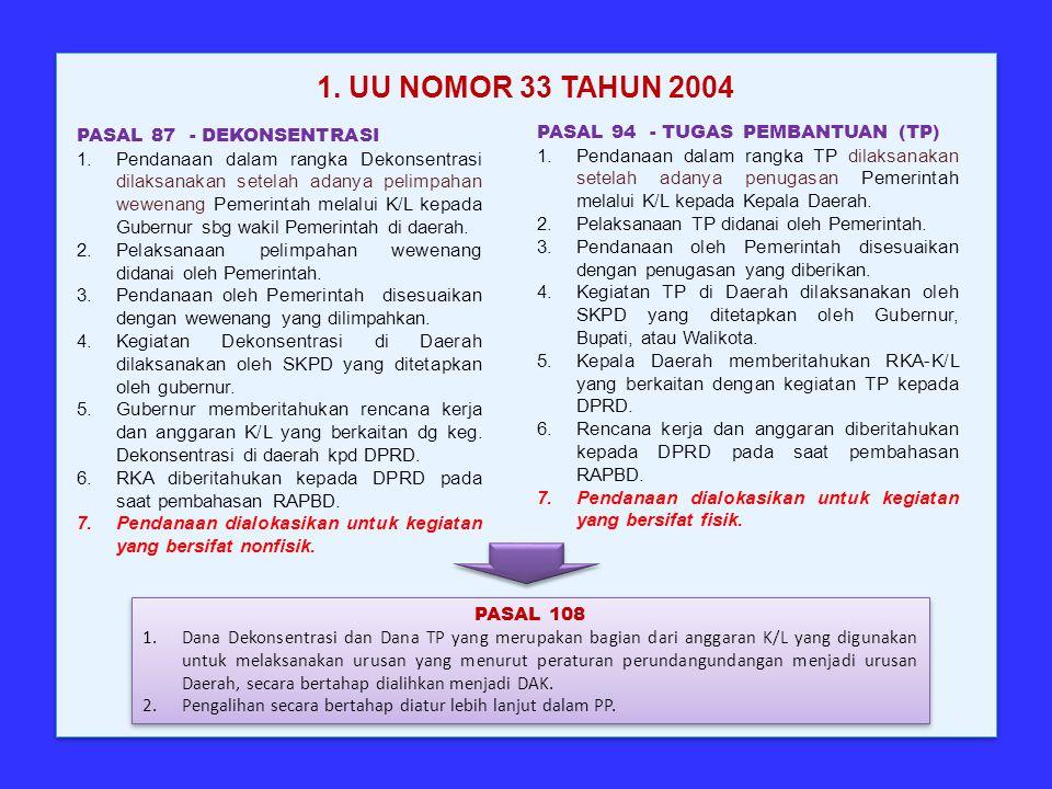 1. UU NOMOR 33 TAHUN 2004 PASAL 94 - TUGAS PEMBANTUAN (TP)