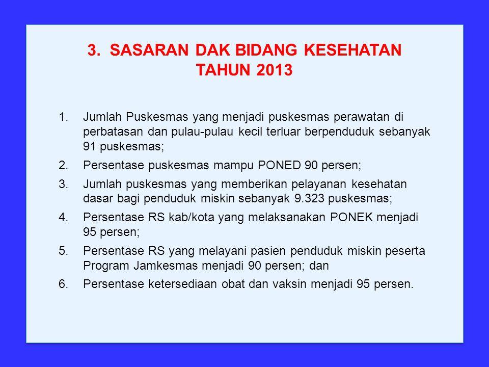 3. SASARAN DAK BIDANG KESEHATAN TAHUN 2013