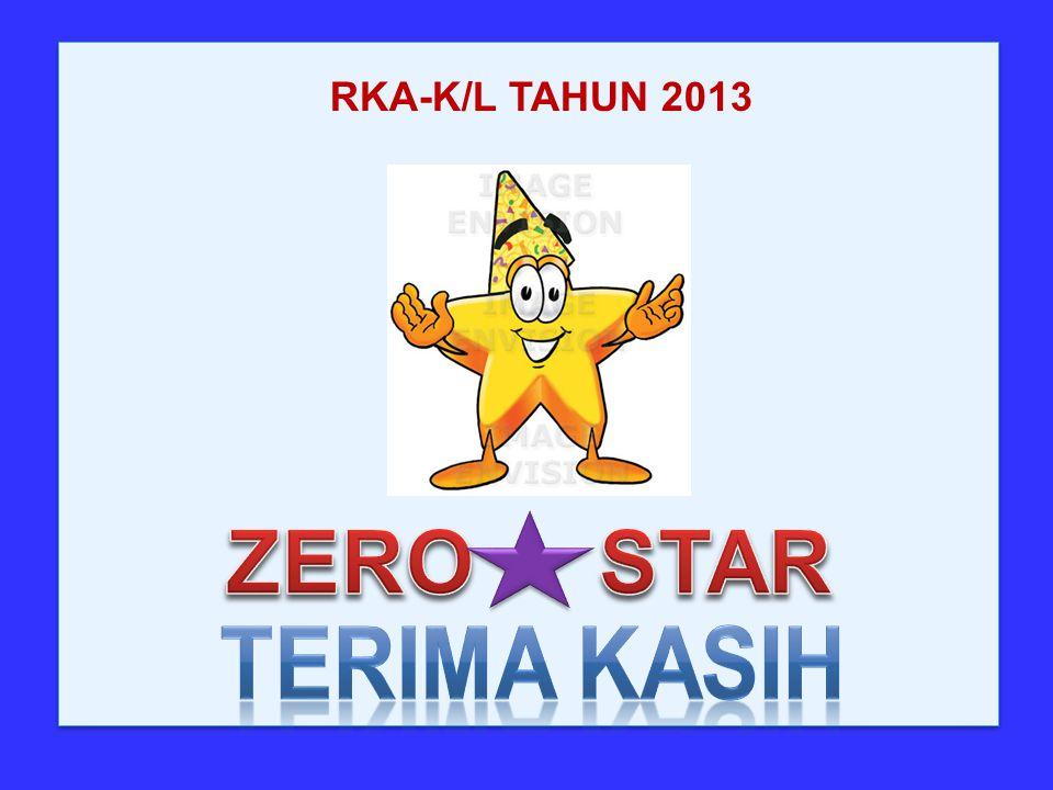 RKA-K/L TAHUN 2013 ZERO STAR TERIMA KASIH
