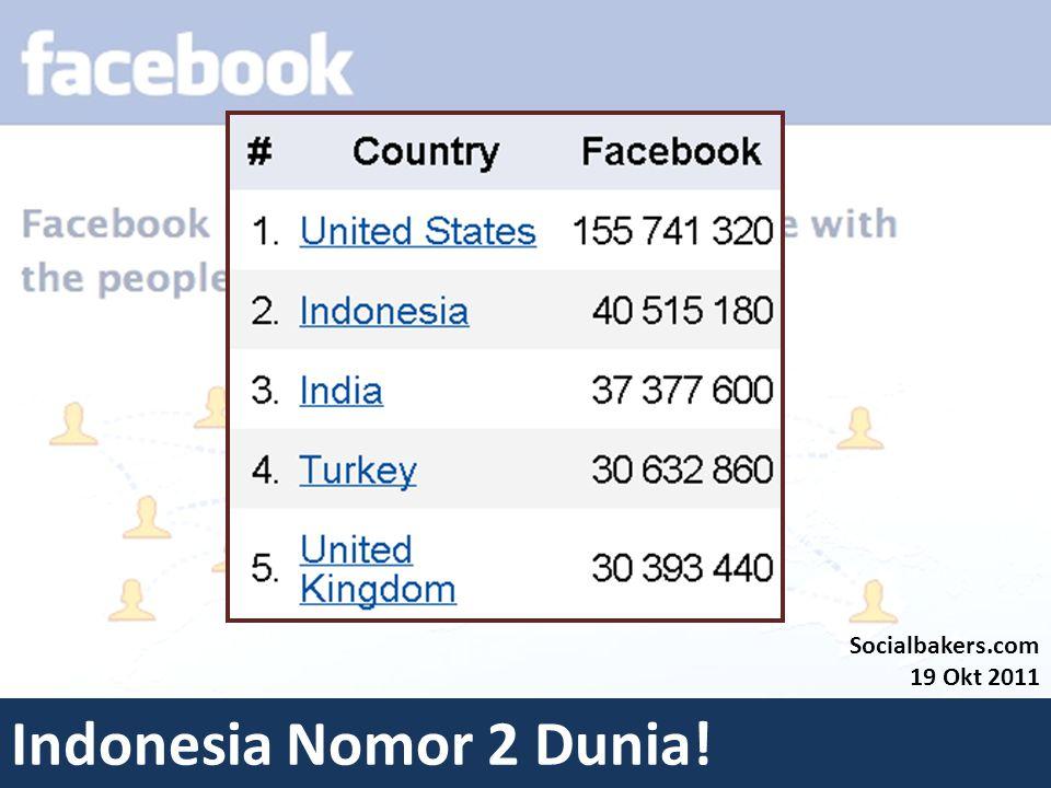 Socialbakers.com 19 Okt 2011 Indonesia Nomor 2 Dunia!