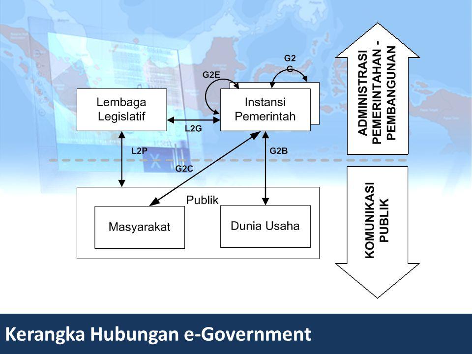 Kerangka Hubungan e-Government