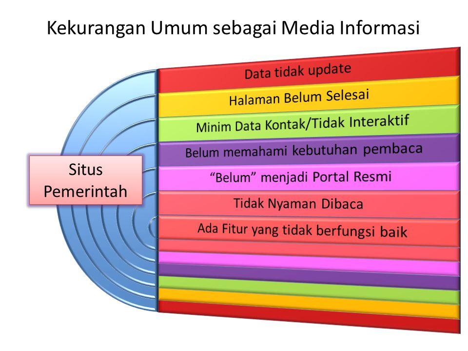 Kekurangan Umum sebagai Media Informasi