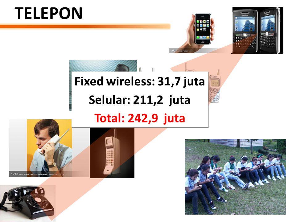 TELEPON Fixed wireless: 31,7 juta Selular: 211,2 juta