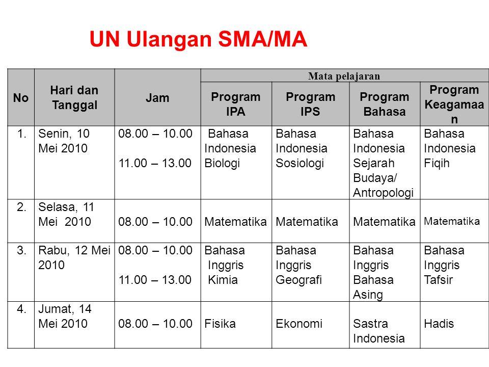 UN Ulangan SMA/MA No Hari dan Tanggal Jam Program IPA IPS