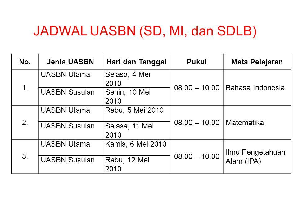 JADWAL UASBN (SD, MI, dan SDLB)