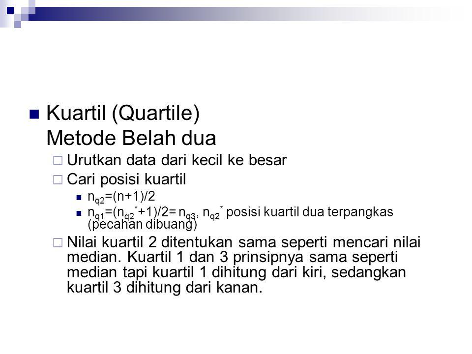 Kuartil (Quartile) Metode Belah dua Urutkan data dari kecil ke besar
