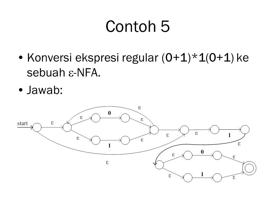 Contoh 5 Konversi ekspresi regular (0+1)*1(0+1) ke sebuah -NFA.