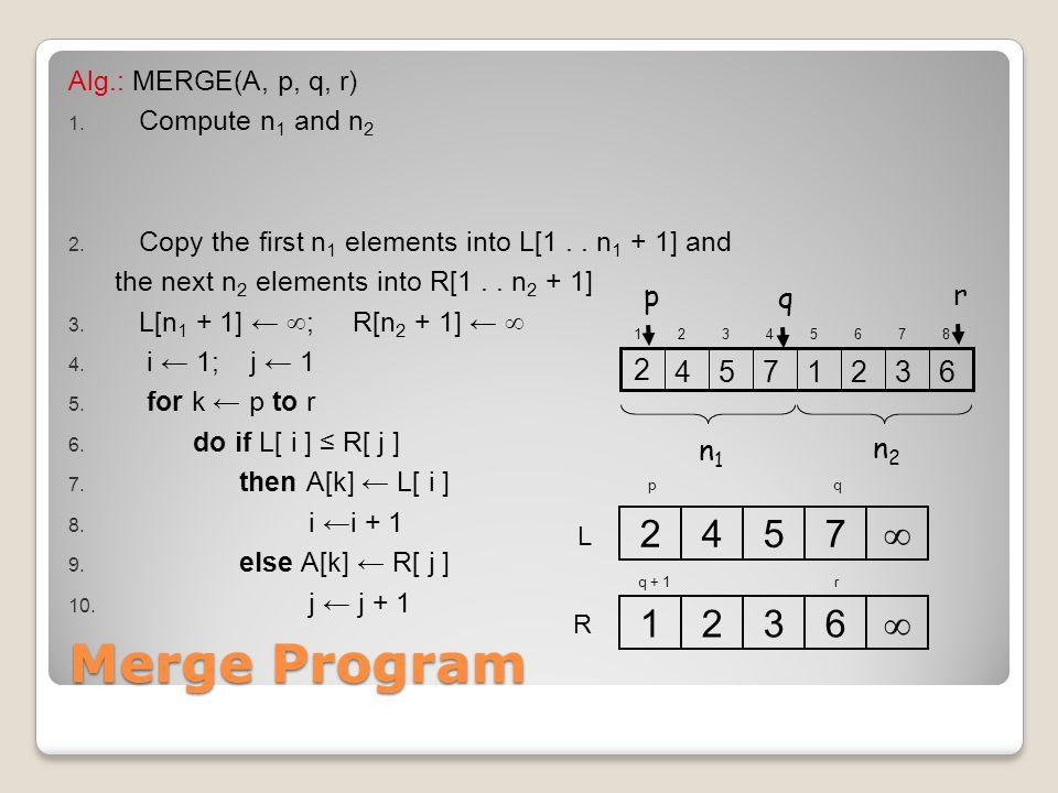 Merge Program 7 5 4 2 6 3 1  p q r n1 n2 Alg.: MERGE(A, p, q, r)
