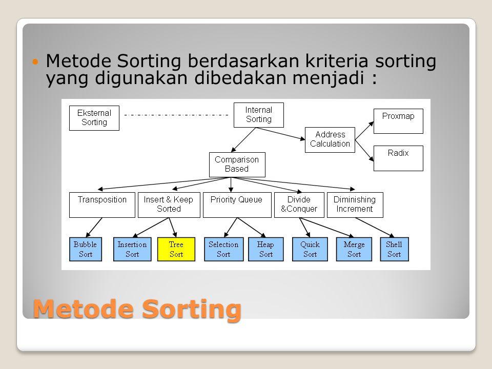 Metode Sorting berdasarkan kriteria sorting yang digunakan dibedakan menjadi :