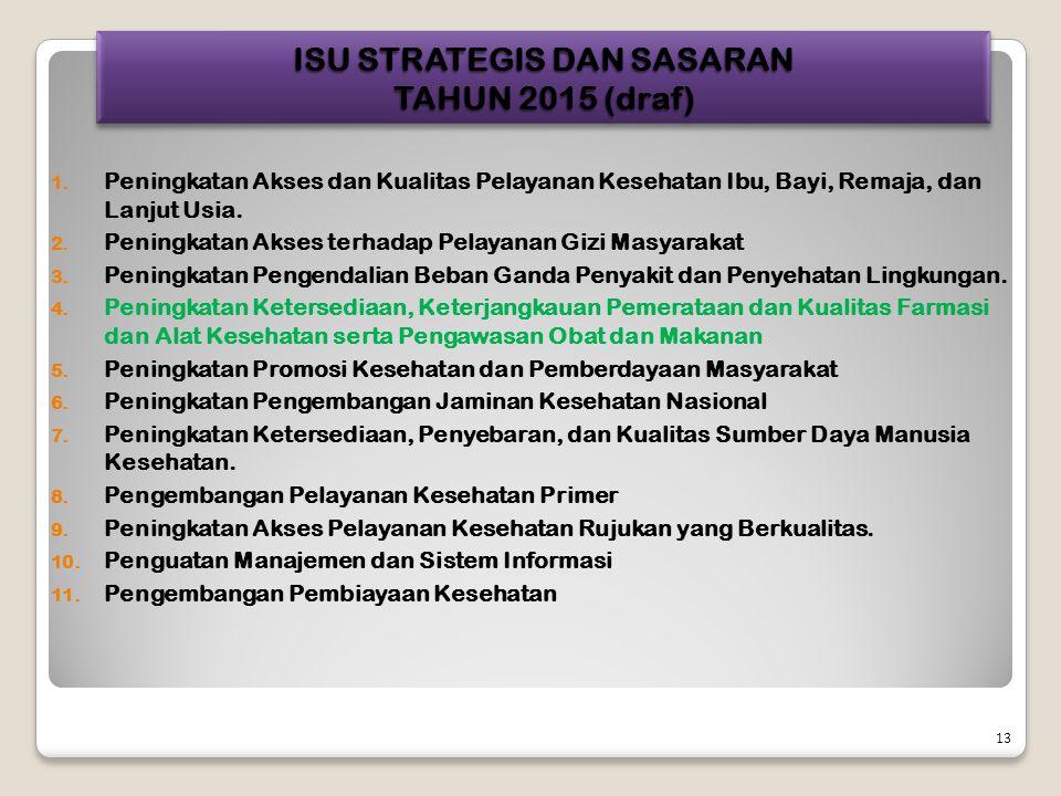 ISU STRATEGIS DAN SASARAN TAHUN 2015 (draf)
