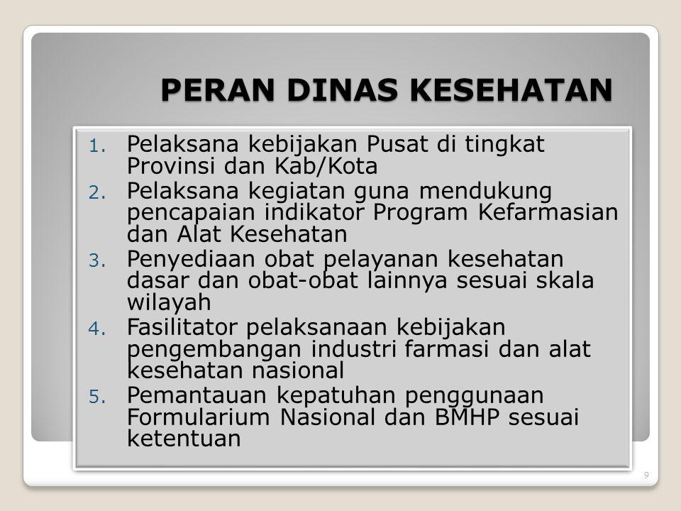 PERAN DINAS KESEHATAN Pelaksana kebijakan Pusat di tingkat Provinsi dan Kab/Kota.