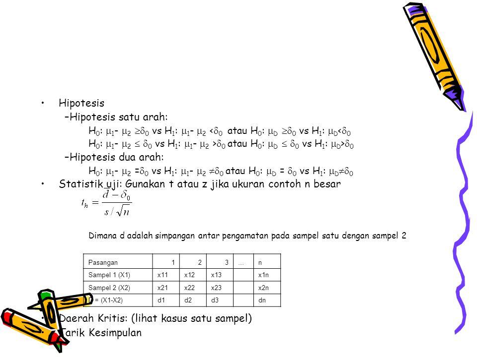 Statistik uji: Gunakan t atau z jika ukuran contoh n besar
