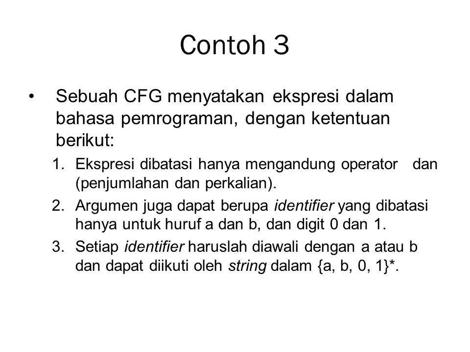 Contoh 3 Sebuah CFG menyatakan ekspresi dalam bahasa pemrograman, dengan ketentuan berikut: