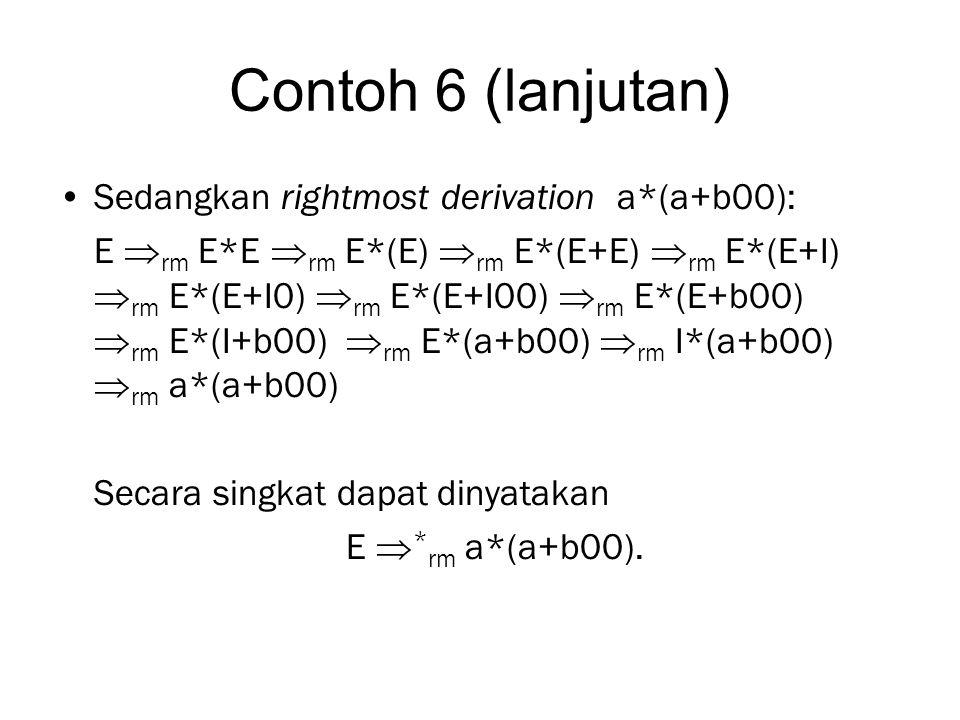 Contoh 6 (lanjutan) Sedangkan rightmost derivation a*(a+b00):
