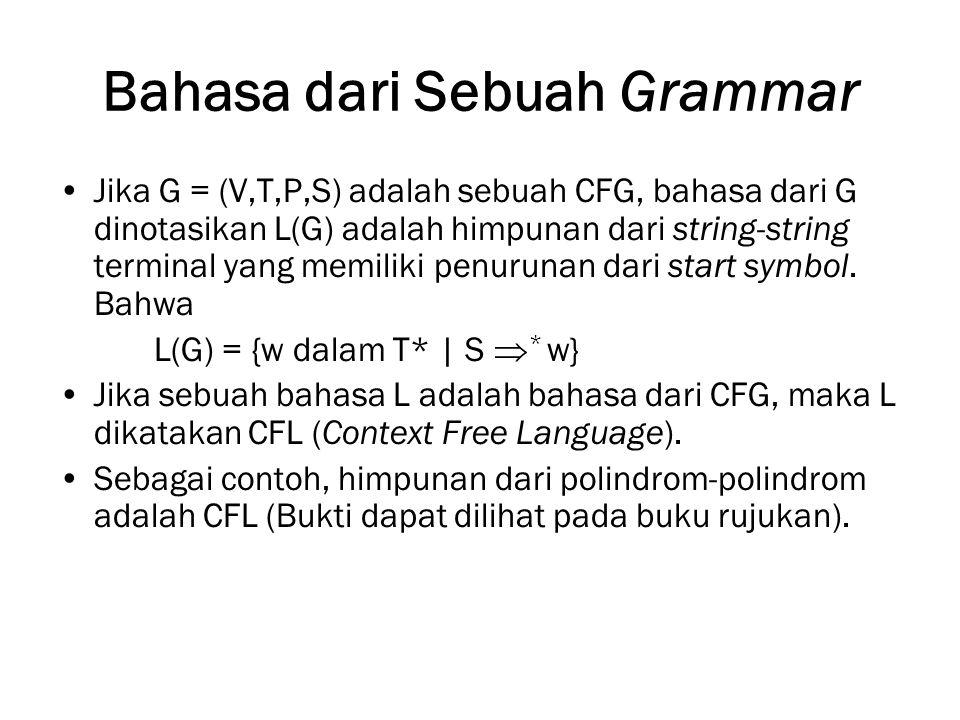 Bahasa dari Sebuah Grammar