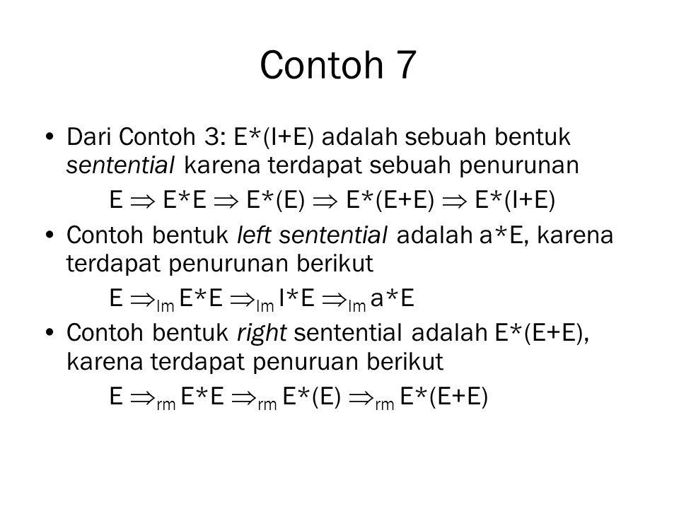 Contoh 7 Dari Contoh 3: E*(I+E) adalah sebuah bentuk sentential karena terdapat sebuah penurunan. E  E*E  E*(E)  E*(E+E)  E*(I+E)