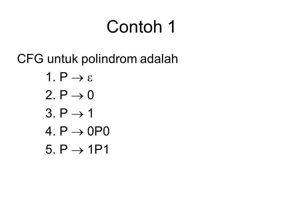 Contoh 1 CFG untuk polindrom adalah P   P  0 P  1 P  0P0 P  1P1