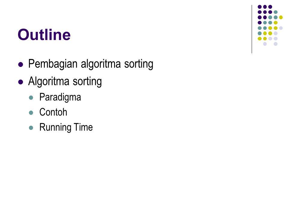 Outline Pembagian algoritma sorting Algoritma sorting Paradigma Contoh