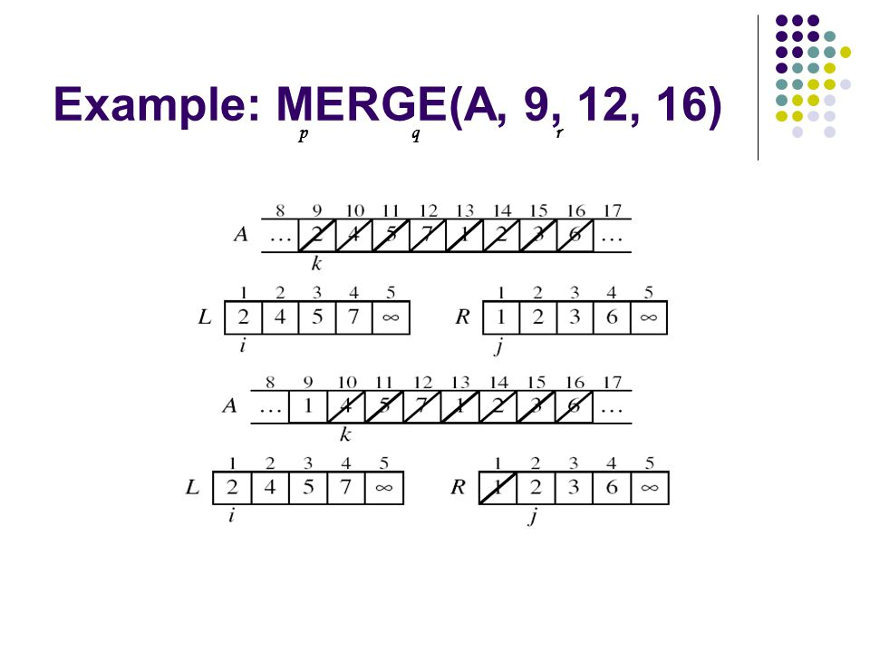 Example: MERGE(A, 9, 12, 16) p r q
