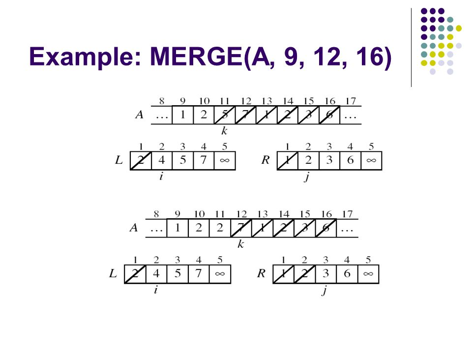 Example: MERGE(A, 9, 12, 16)