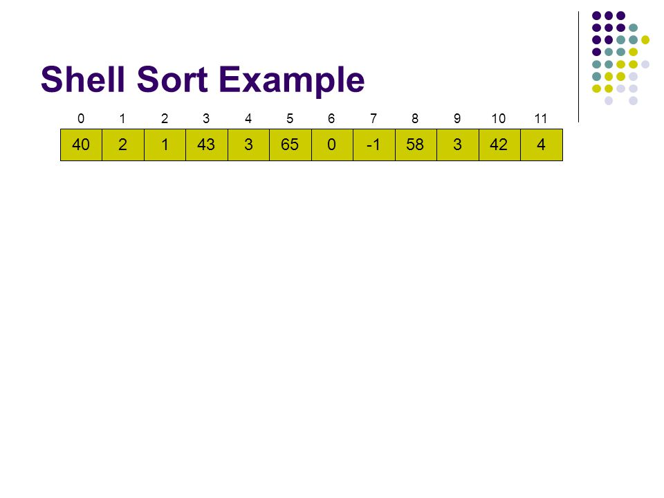 Shell Sort Example 1 2 3 4 5 6 7 8 9 10 11 40 43 65 -1 58 42